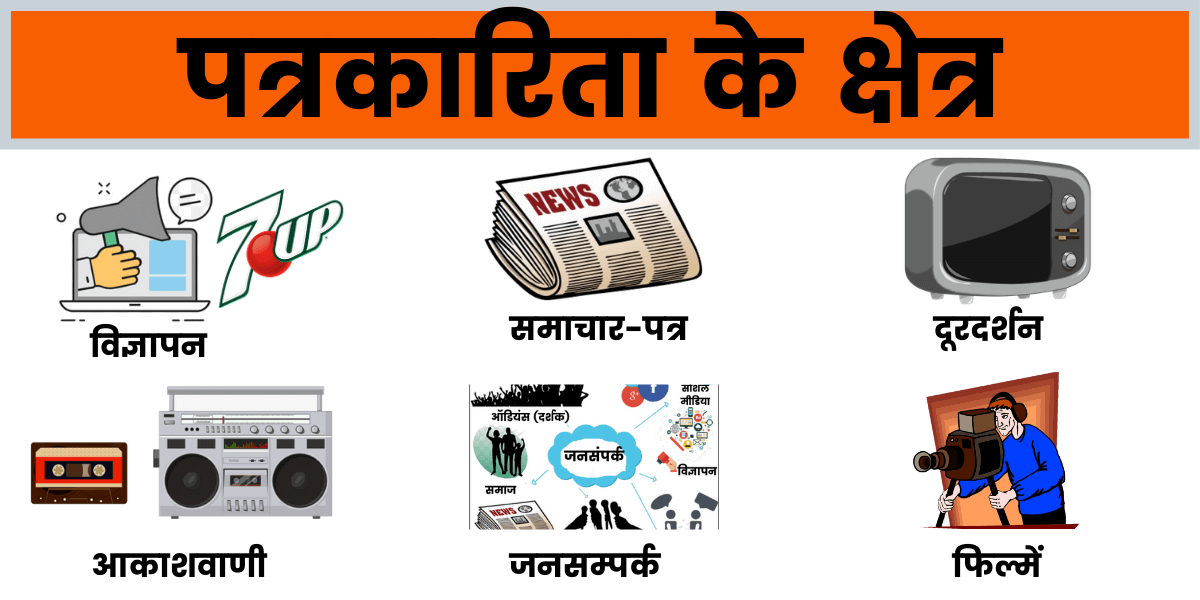 पत्रकारिता के क्षेत्र (Fields of Journalism in Hindi)