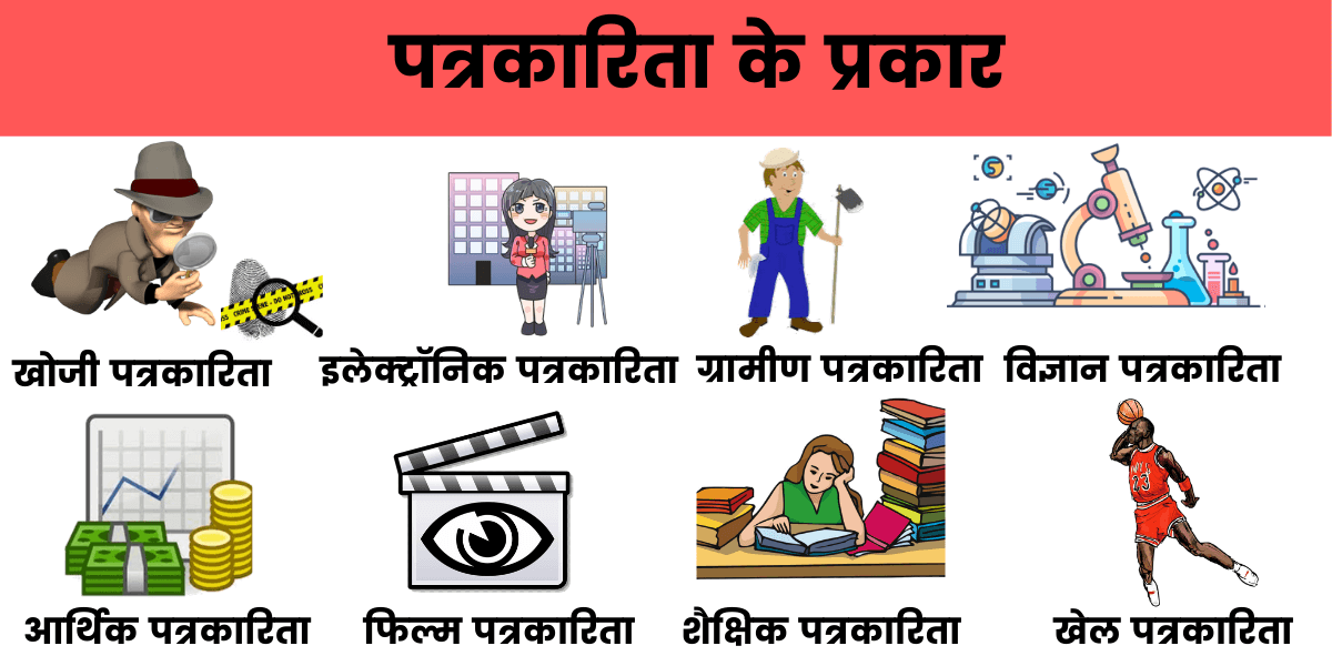 पत्रकारिता के प्रकार (Types of Journalism in Hindi)